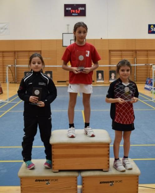 Jugendcup Mals Sofia