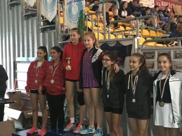 Gold für Carolin Tschigg und Lea Masal Maiocchi im Damendoppel U15
